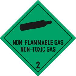 """Nicht entzündbare, nicht giftige Gase mit Text """"NON-FLAMMABLE GAS ..."""""""